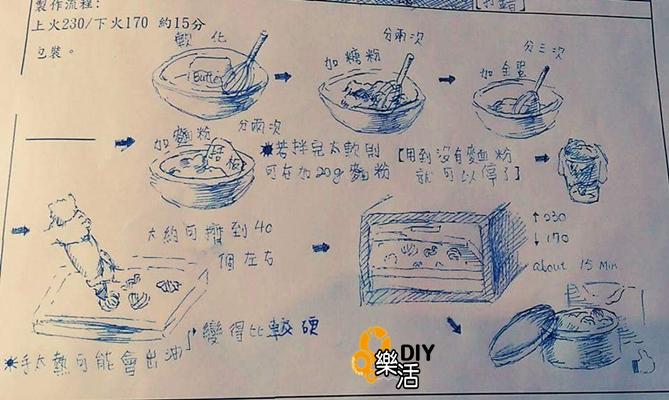 20160713 青少年班DIY烘焙課程 -童趣版 鐵盒 手工曲奇餅乾 課程紀事